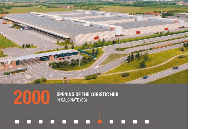 2000 - OPENING OF THE LOGISTIC HUB