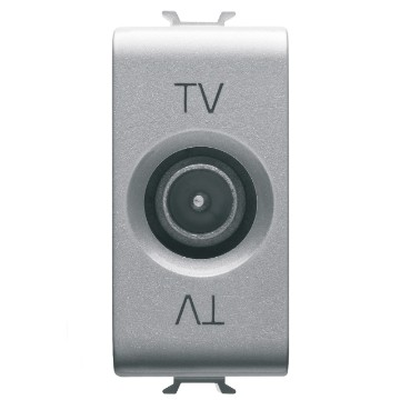 Coaxial TV sockets (5-2400 MHz), class A shielding - male IEC connector Ø 9.5 mm